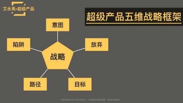 鸟哥笔记,行业动态,艾永亮,行业动态,产品分析,用户研究,运营模式