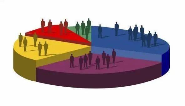鸟哥笔记,广告营销策略,品牌鑫观点,案例分析,品牌营销,品牌打造,品牌策略,品牌营销,案例分析