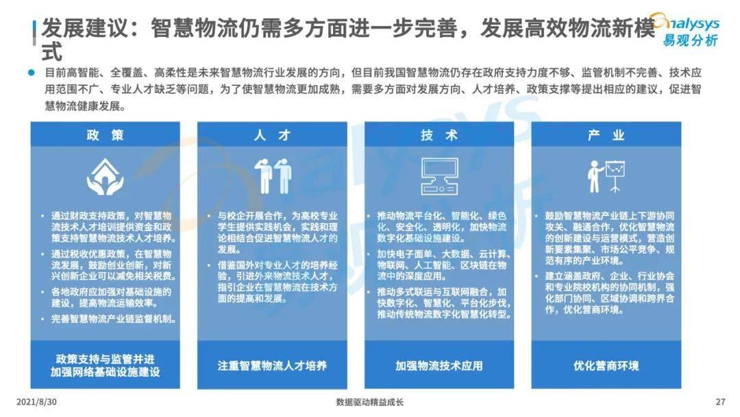鸟哥笔记,行业报告,易观分析,行业报告,市场洞察