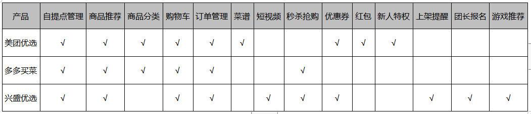 鸟哥笔记,产品设计,产品刘,小程序,内容,设计,产品