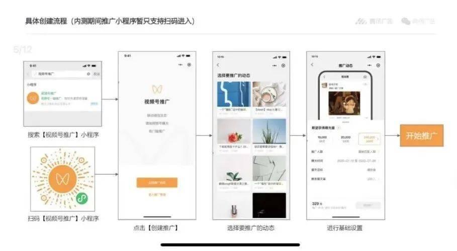 鸟哥笔记,新媒体运营,微果酱,视频工具,分享,微信