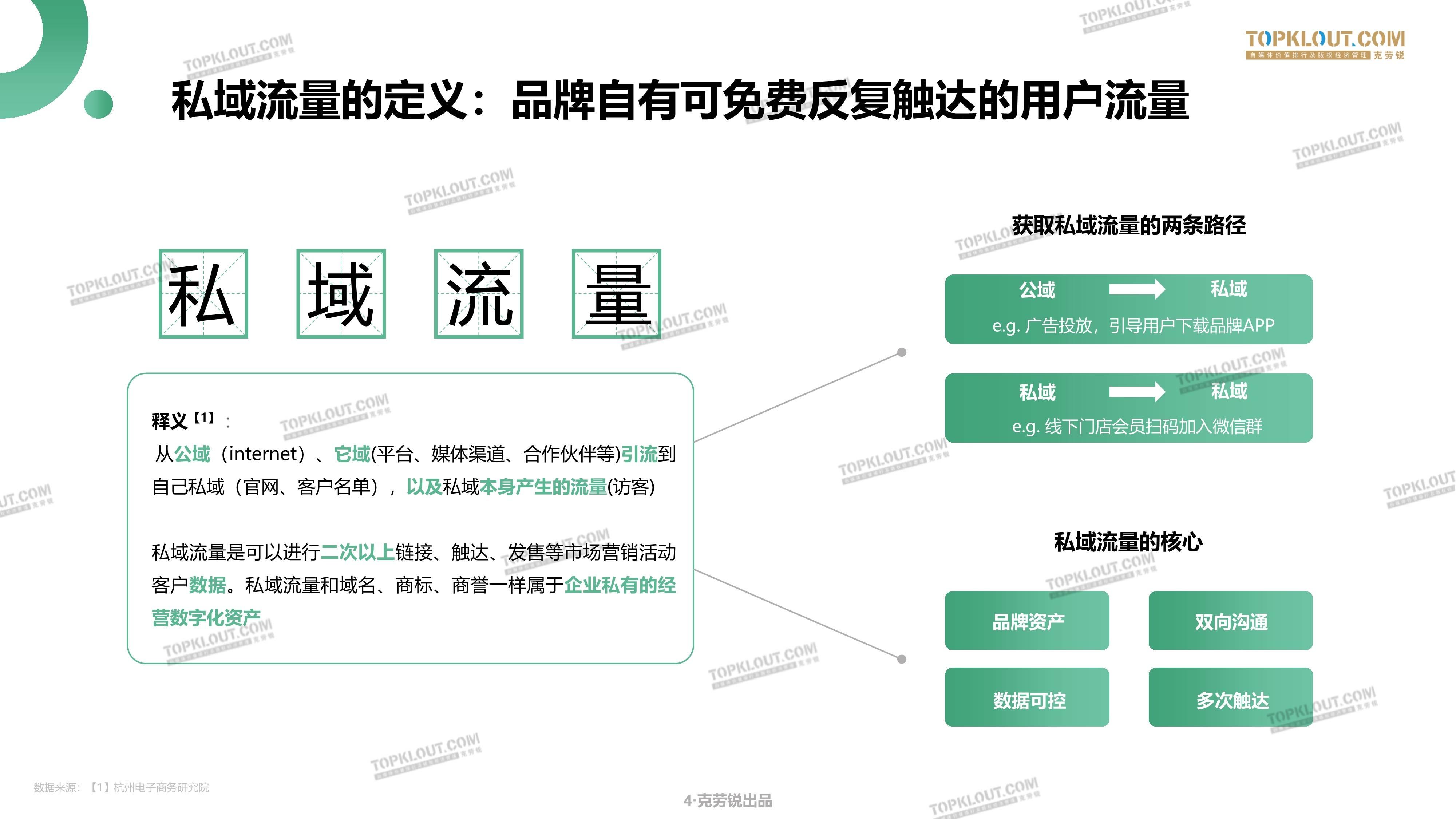 克劳瑞:微信生态下的营销洞察,广西红客