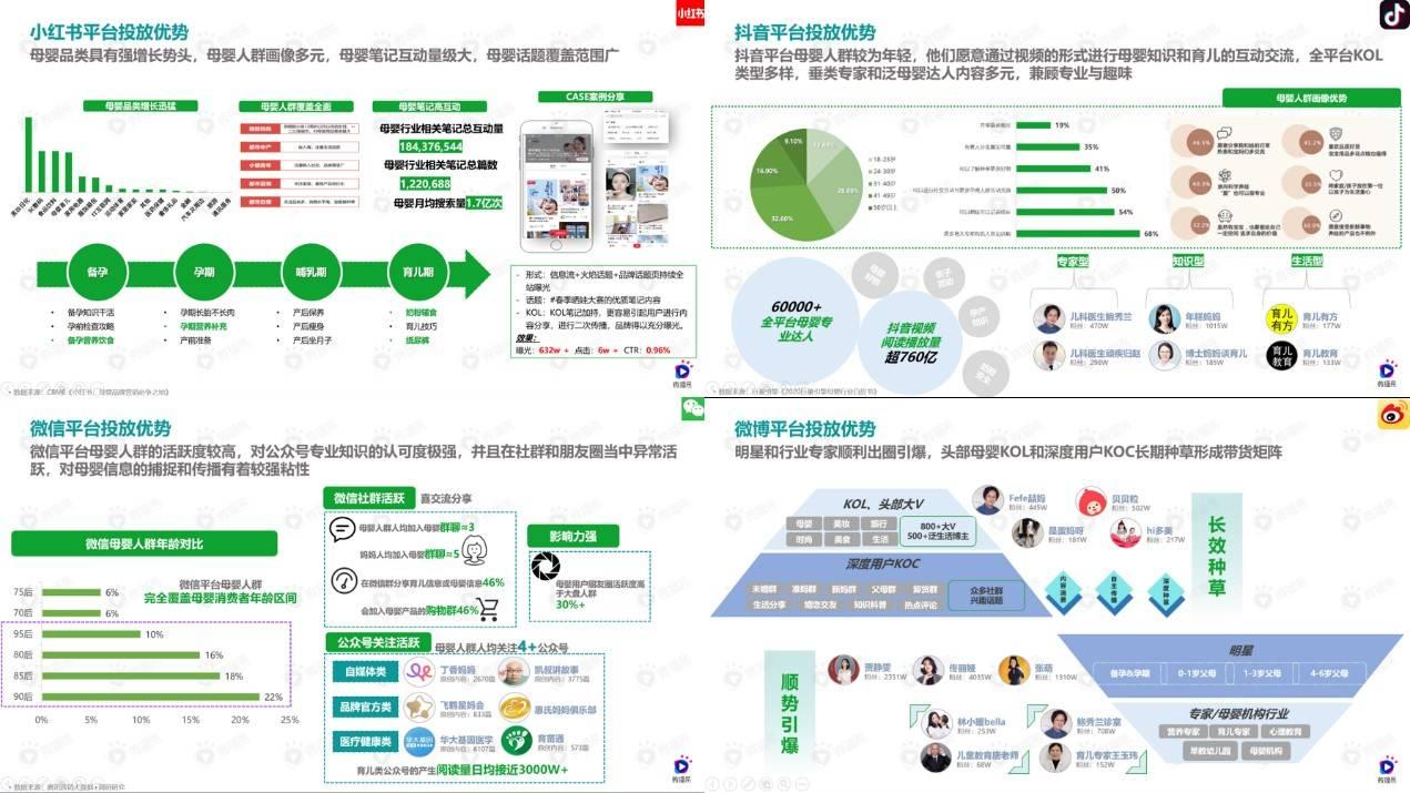 鸟哥笔记,广告营销策略,用户637186,新消费,内容营销,品牌营销,新消费品牌,品牌营销