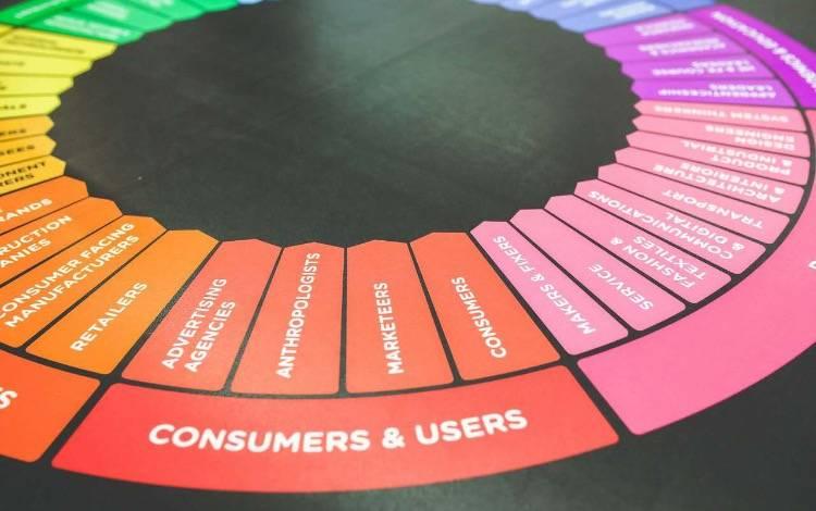 浅谈用户运营中的用户分层