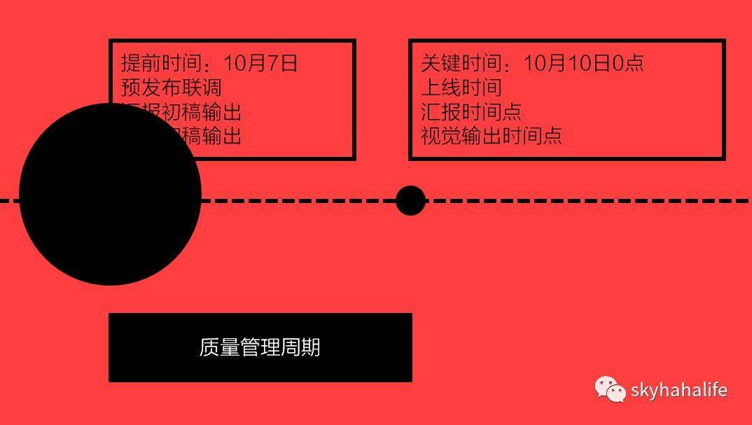鸟哥笔记,活动运营,sky#沙铉皓,活动,技能,思维