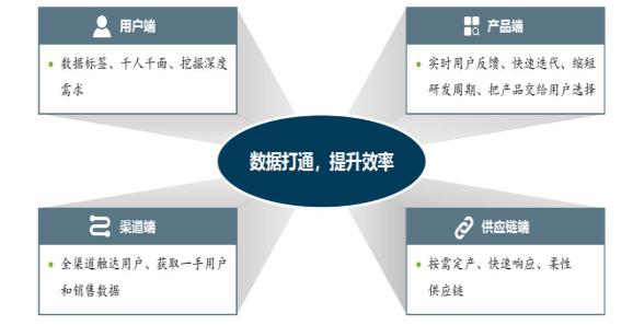 鸟哥笔记,推广策略,夏夏爱运营,策略,推广,渠道,策略