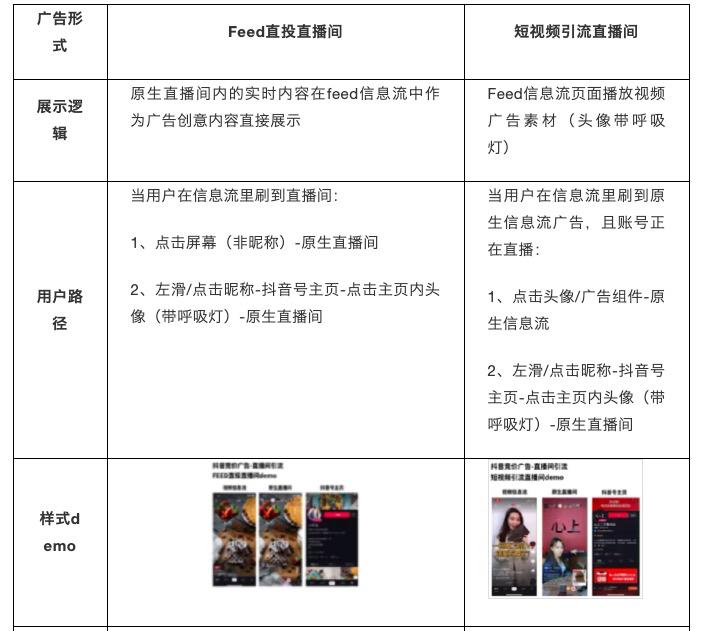 鸟哥笔记,信息流,艾奇SEM,策略,信息流广告
