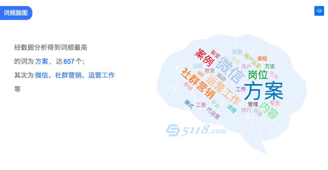 鸟哥笔记,用户运营,苏苏?,用户增长,用户运营,用户分层,社群运营