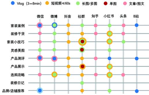 鸟哥笔记,用户运营,刘润,用户需求,私域流量,增长,社群运营,用户运营