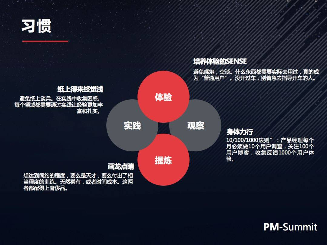 鸟哥笔记,职场成长,徐欣,运营方案,运营计划,总结