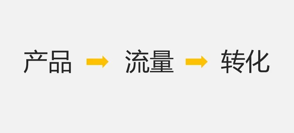 鸟哥笔记,活动运营,胡晨宇,案例分析,复盘,裂变,线上