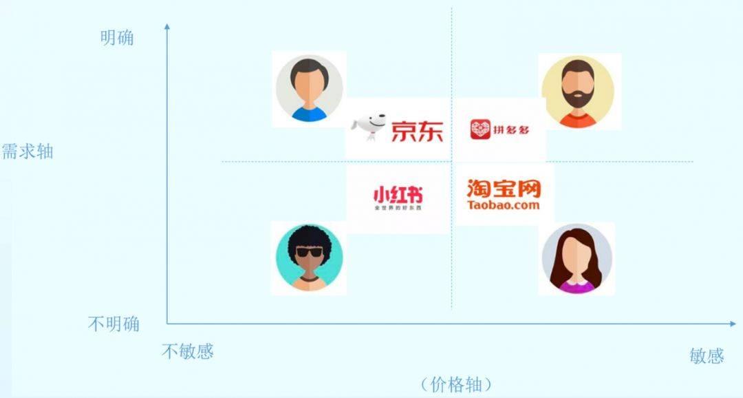 鸟哥笔记,用户运营,黑马先生,用户运营,用户画像