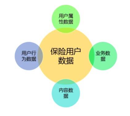 鸟哥笔记,用户运营,徐季,用户生命周期,用户画像,用户增长,用户运营,用户分层