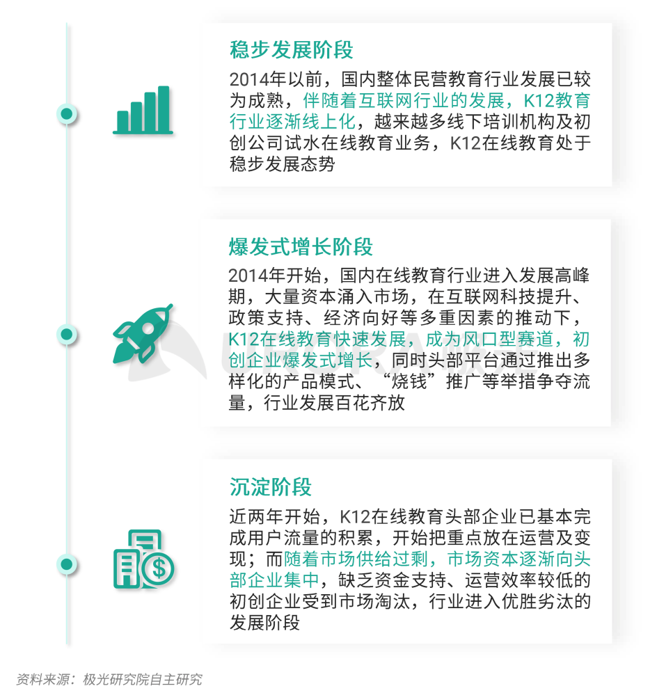 鸟哥笔记,行业动态,极光JIGUANG,教育,行业动态