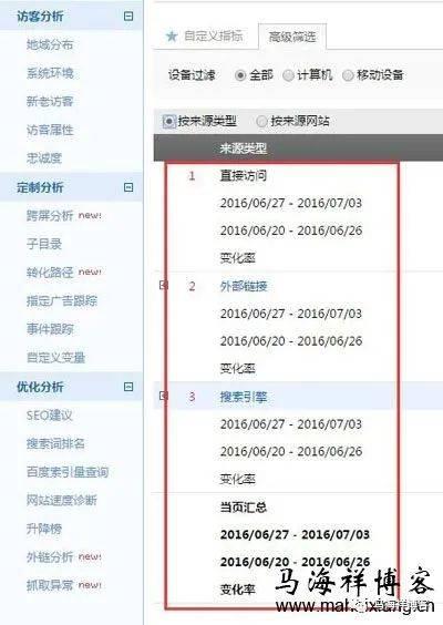 鸟哥笔记,SEM,马海祥博客,外链,SEO,流量,搜索词,策略