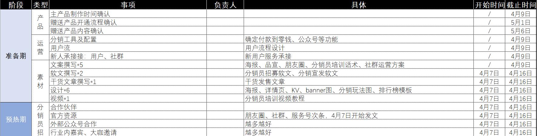 鸟哥笔记,用户运营,梁山伯伯,流量,运营体系,脱坑指南,裂变,裂变,用户研究
