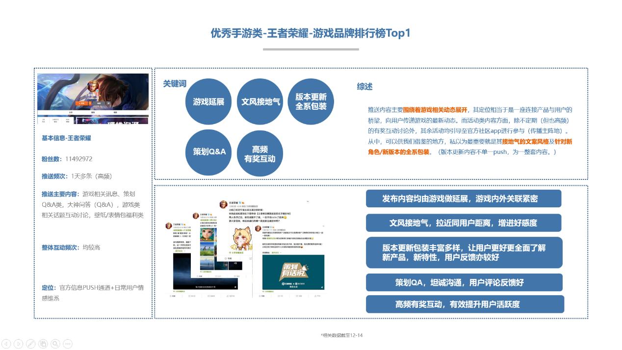 鸟哥笔记,新媒体运营,Perky,新媒体运营,企业微信,运营规划,运营入门