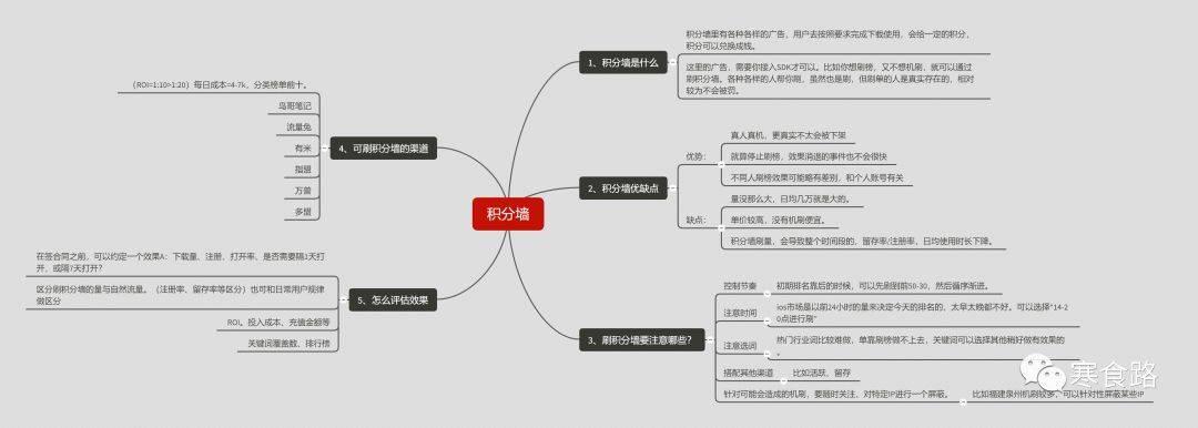 鳥哥筆記,ASO,曹攀,APP推廣,ASO優化,積分墻,總結