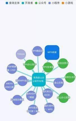 鸟哥笔记,新媒体,鱼鱼羊,新媒体营销,微信,增长,小程序,裂变,裂变
