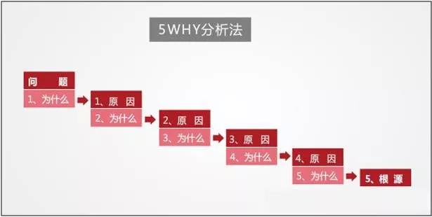 鸟哥笔记,职场成长,产品刘,产品经理,产品思维