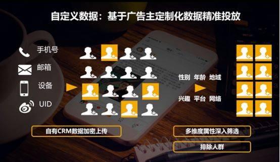 鸟哥笔记,信息流,琛姐,信息流广告,广告投放,信息流渠道