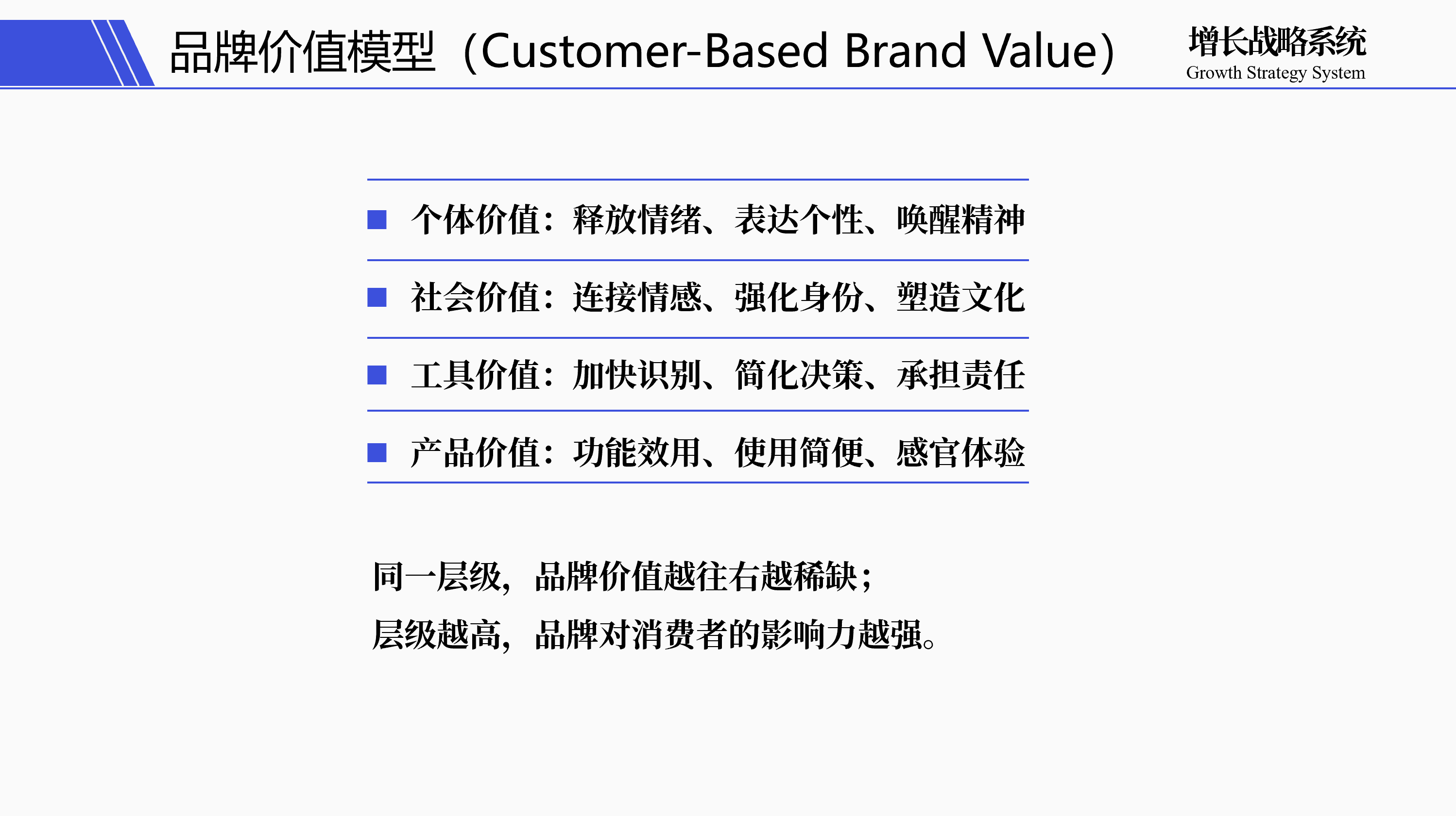 鸟哥笔记,广告营销,郑光涛Grant,品牌价值,品牌推广,策略,营销,品牌定位