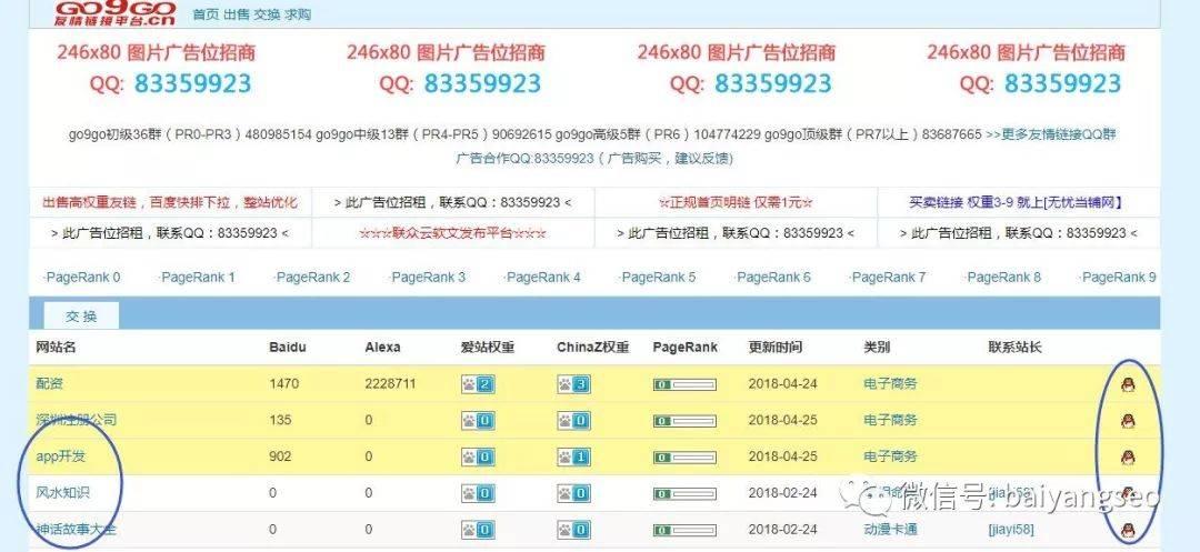 鸟哥笔记,推广策略,白杨seo,搜索流量,搜索引擎营销,外链,SEO,竞价推广,策略,外链,SEO,策略