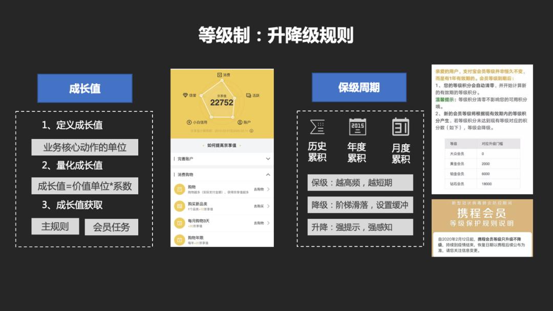 鸟哥笔记,用户运营,运营什么东西,用户运营,用户研究