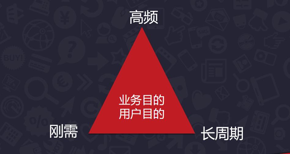 鸟哥笔记,用户运营,志忠,社群运营,营销,增长