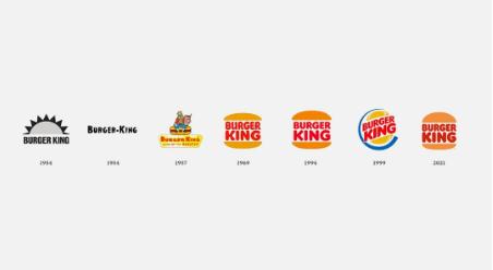 鸟哥笔记,品牌策略,品牌头版,汉堡王,品牌营销,宣传,策略,品牌