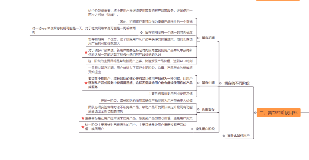 鸟哥笔记,用户运营,麦琪,留存,用户运营,留存,用户运营,用户研究