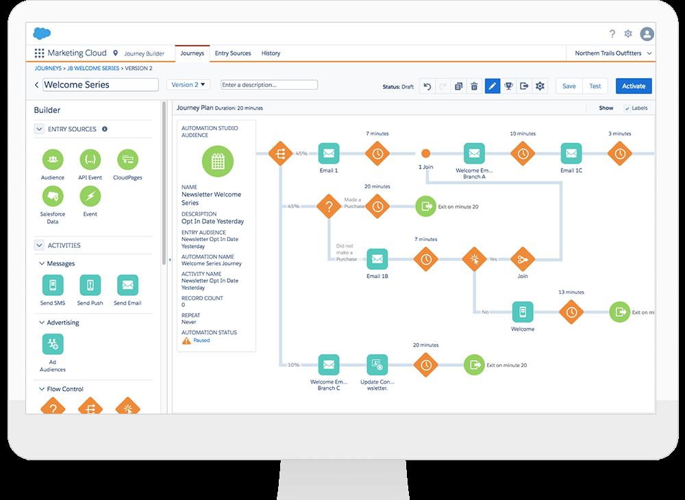 鸟哥笔记,用户运营,Linkflow,用户增长,用户运营,用户画像,用户分层,私域流量