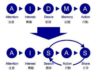 鸟哥笔记,行业动态,果胶商业观察,市场洞察,战略思考,电商,未来趋势,电商,电商