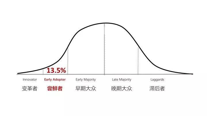 鸟哥笔记,职场成长,张良计,职场,逻辑思考,个人成长,思维,职场,思维