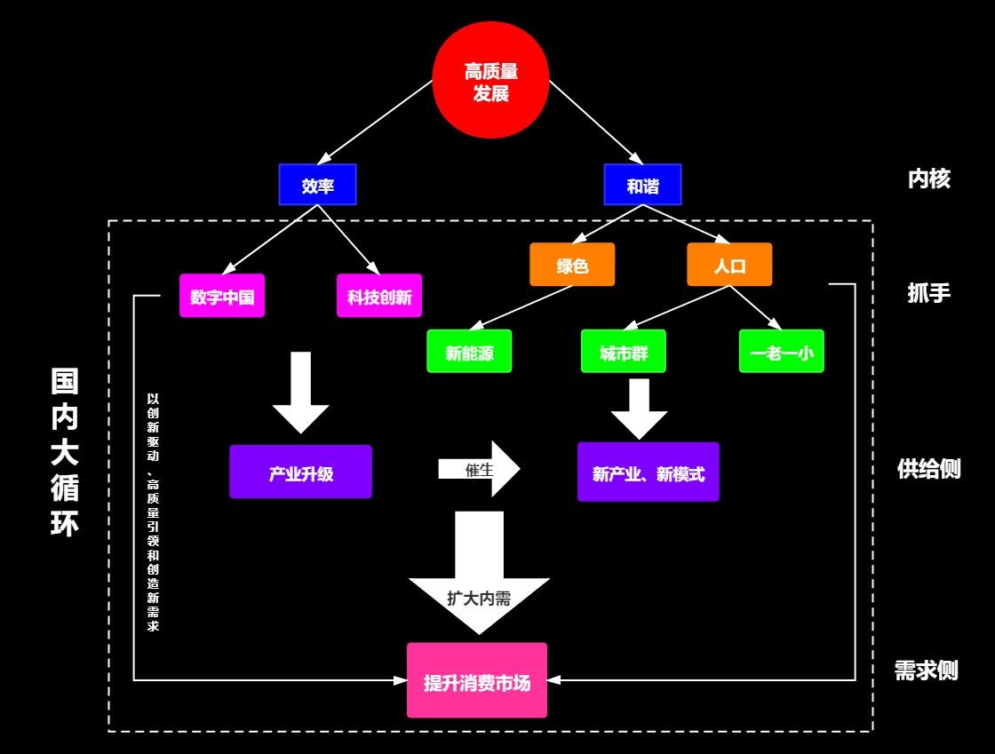 鸟哥笔记,行业动态,π爷运营,热点,互联网,行业动态
