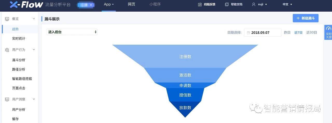 鸟哥笔记,营销推广,徐季,营销,策略,传播