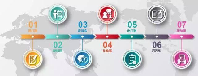 鸟哥笔记,用户运营,野生的独孤菌,用户分层,用户运营,用户增长,复购