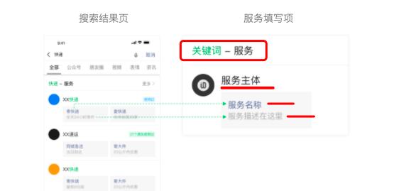 鸟哥笔记,新媒体运营,白杨SEO,微信搜一搜,小程序,公众号,新媒体营销