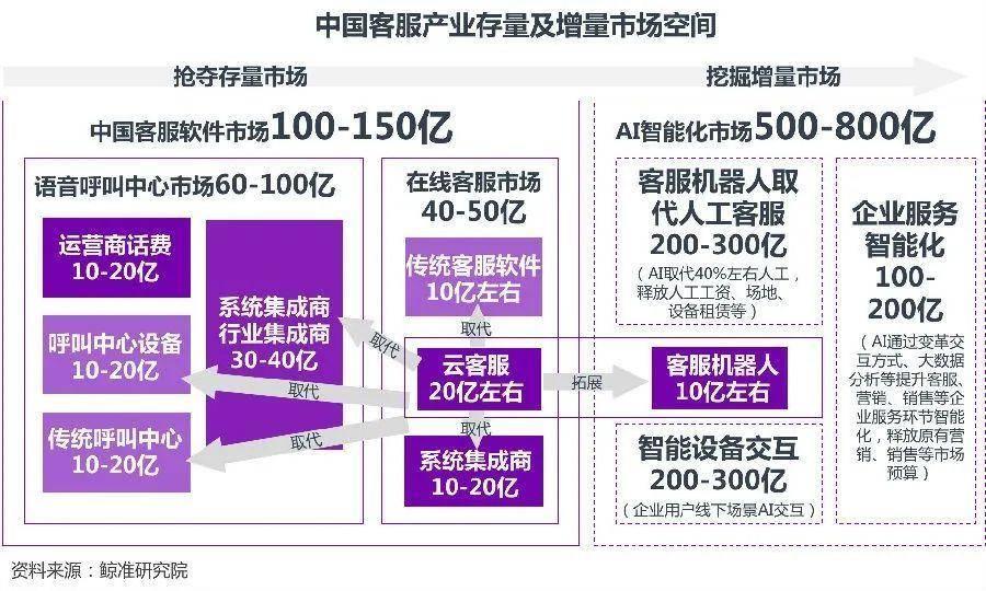 鸟哥笔记,行业动态,Agnes Zhang,AI,行业动态