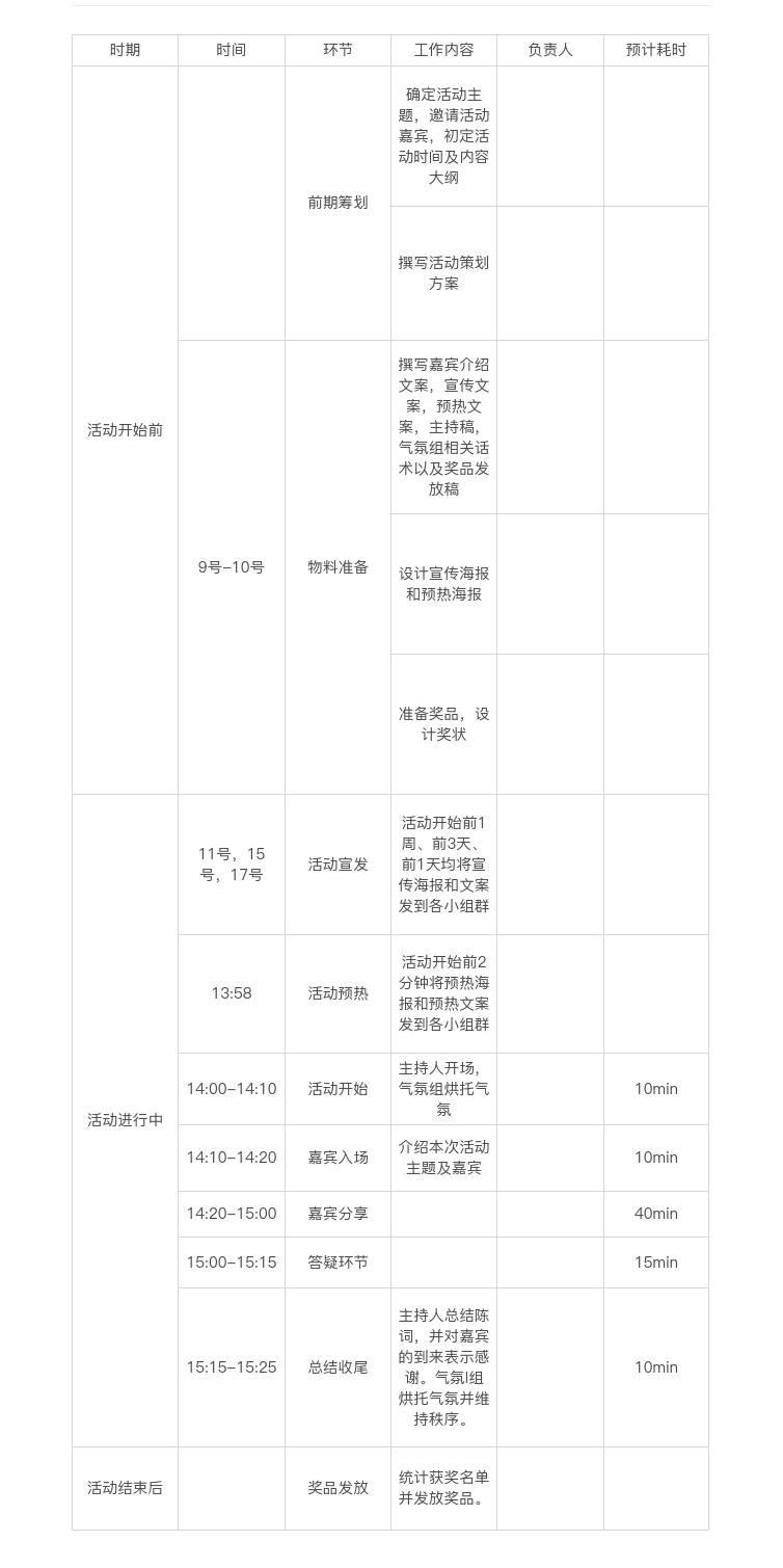 鸟哥笔记,活动运营,春然chunran,线上活动,活动策划,活动文案,活动海报,活动策划