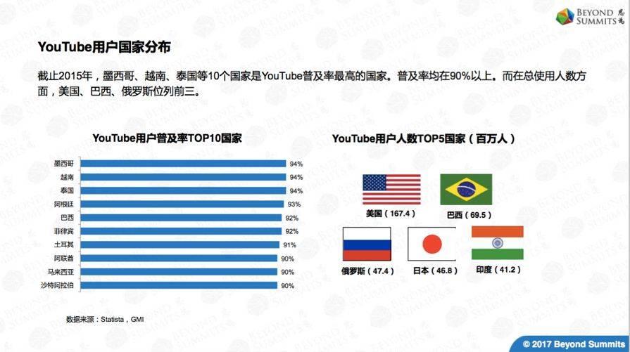 鳥哥筆記,行業動態,June,行業動態,內容運營,互聯網