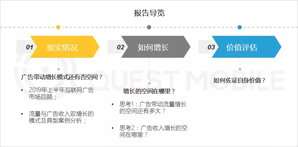 鸟哥笔记,行业动态,QuestMobile,互联网,营销,行业动态