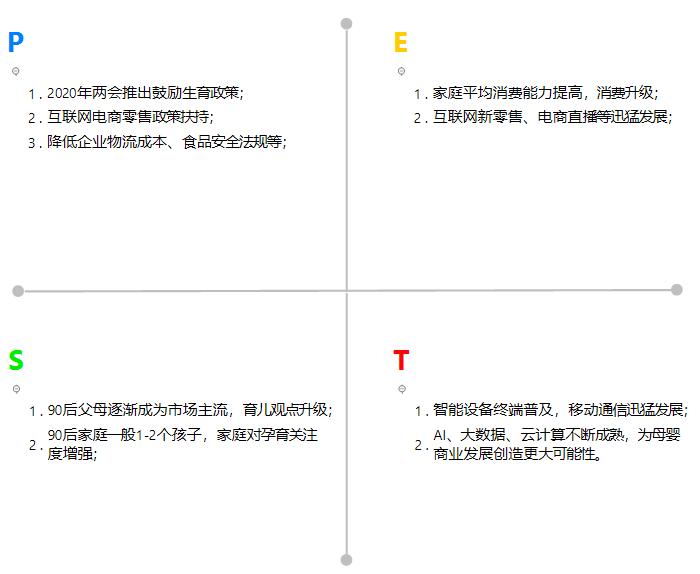 鸟哥笔记,行业动态,简一商业,行业报告,用户研究,行业动态
