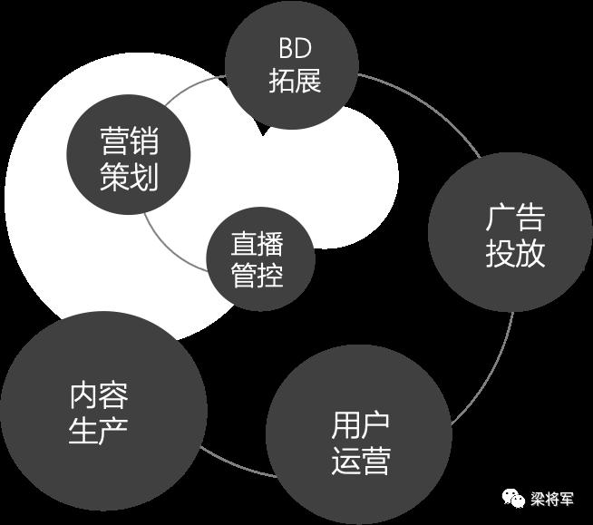 鸟哥笔记,广告营销策略,梁将军,内容营销,品牌营销,品牌策略,品牌营销,营销洞察