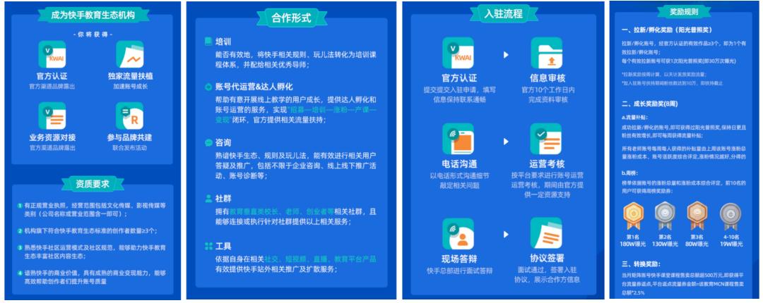 鸟哥笔记,用户运营,迷晕的毛利小五郎,教育,引流,获客,用户增长,用户运营