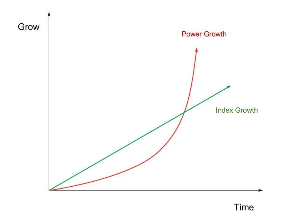 鸟哥笔记,广告营销策略,增长在路上,内容营销,案例分析,品牌营销,品牌营销,营销洞察,案例分析