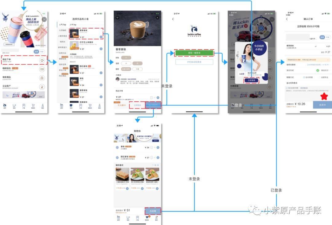 鸟哥笔记,用户运营,小紫原,用户运营,产品运营,产品,激活