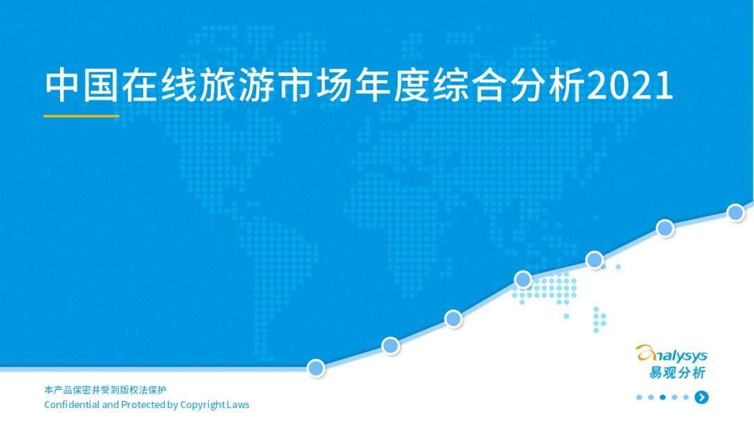 鸟哥笔记,行业报告,易观分析,旅游行业,市场洞察