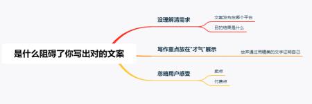 鸟哥笔记,新媒体,陈子轩,图文,标题,写作,内容运营,新媒体运营,新媒体运营