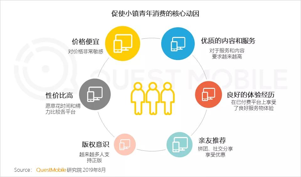 鸟哥笔记,行业动态,QuestMobile,互联网,电商,用户画像,行业动态